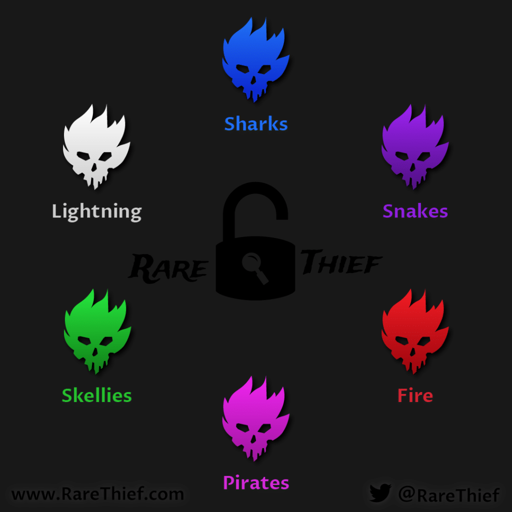 Rare Thief Flames of Fate Infographic 2019