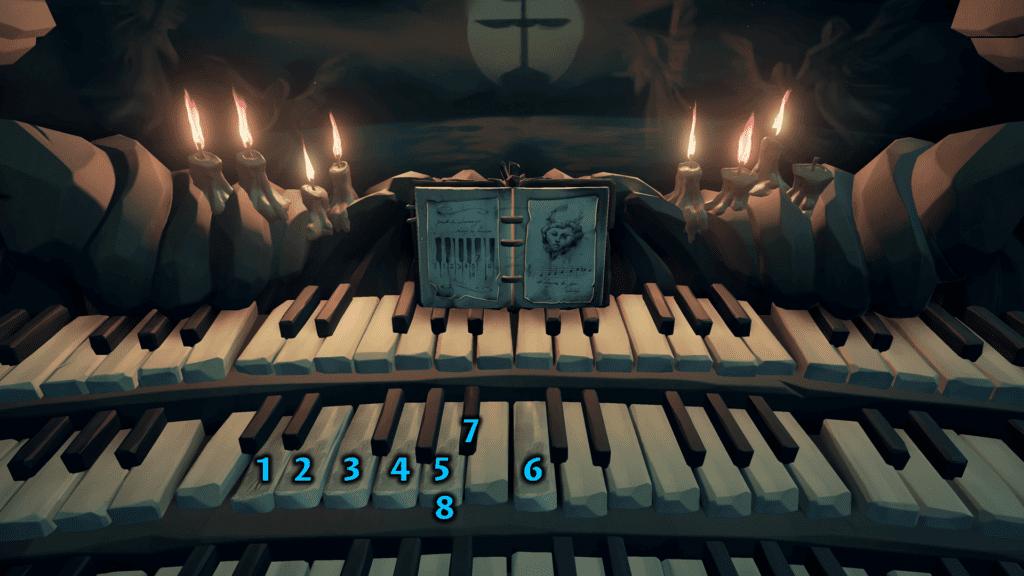Organ Puzzle Key